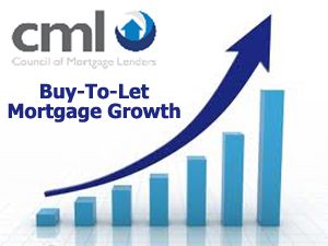 Buy To Let Mortgage Lending: Steady Year-On-Year Rise