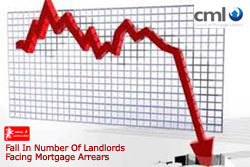 CML Data Shows Drop In Number Of Mortgage Arrears