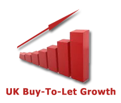 Buy-To-Let Property Investment Increasing
